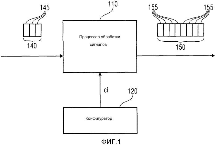 Способ и устройство для обработки аудио сигнала и для обеспечения большей детализации во времени для комбинированного унифицированного кодека речи и аудио (usac)