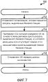 Оценка cqi в сети беспроводной связи