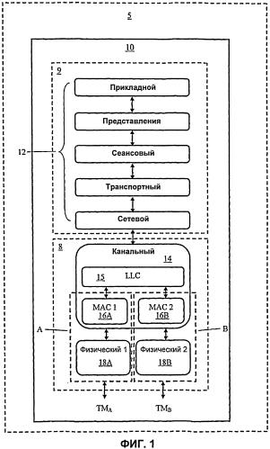 Гибридная ячеистая коммуникационная сеть