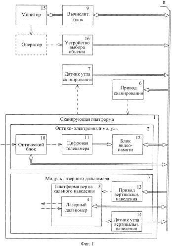 Способ и устройство оптической локации