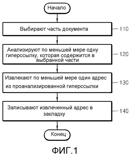 Способ и устройство для добавления адреса гиперссылки в закладку