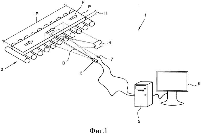 Способ и система для обнаружения и определения геометрических, пространственных и позиционных характеристик изделий, транспортируемых конвейером непрерывного действия, в частности необработанных, грубопрофилированных, грубообработанных или частично обработанных стальных изделий