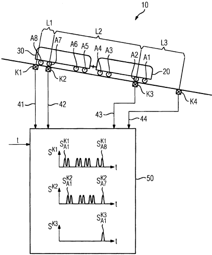 Способ и устройство управления для определения длины, по меньшей мере, одного участка пути