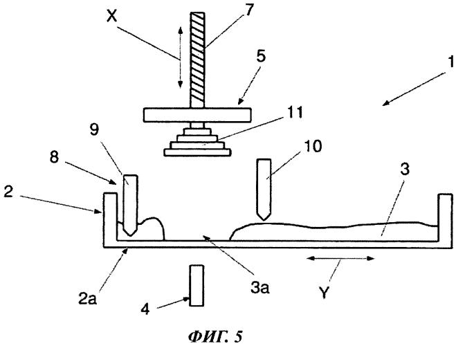 Стереолитографическая машина для изготовления трехмерного объекта и способ стереолитографии, выполняемый посредством такой машины