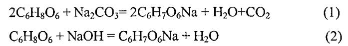 Способ получения пищевой добавки-аскорбата натрия