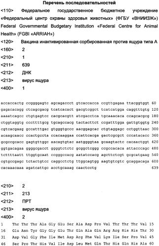 Вакцина инактивированная сорбированная против ящура типа а