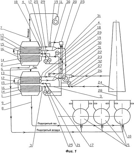 Устройство для утилизации тепла отходящих дымовых газов блока доменных воздухонагревателей