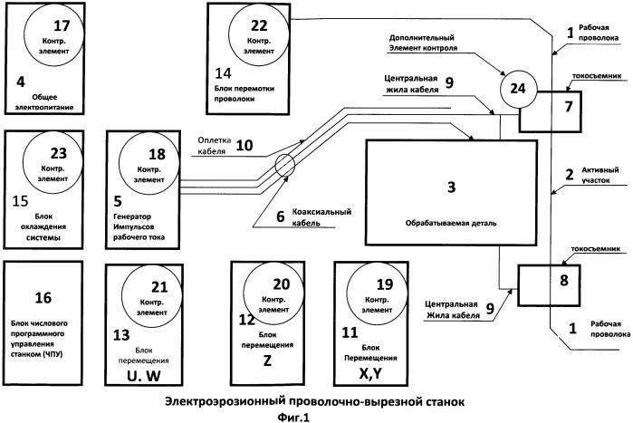 Электроэрозионный проволочно-вырезной станок