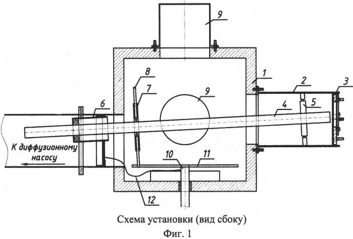 Установка для вакуумного ионно-плазменного нанесения покрытий