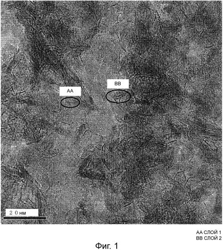 Катализатор гидродесульфуризации для жидкого нефтепродукта, способ его получения и способ гидроочистки