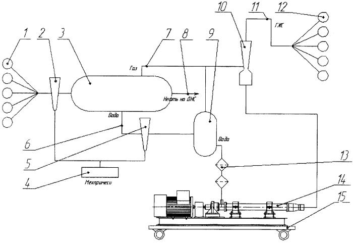 Система для утилизации попутного нефтяного газа