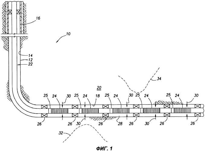Система переменной сопротивляемости потоку (варианты), содержащая конструкцию регулирования циркуляции потока в подземной скважине