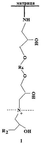 Анионообменный сорбент для ионохроматографического определения органических и неорганических анионов и способ его изготовления