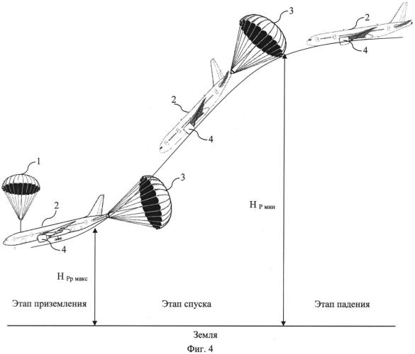 Способ управления снижением пассажирского летательного аппарата в аварийной ситуации