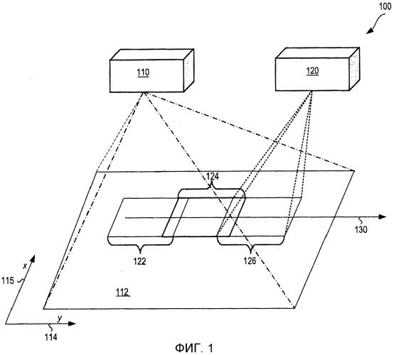 Системы и способы захвата изображений большой площади по частям, включающие в себя каскадные камеры и/или калибровочные признаки