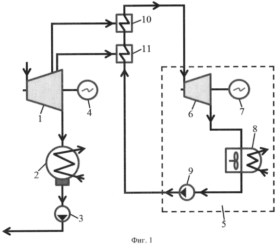 Способ утилизации тепловой энергии, вырабатываемой тепловой электрической станцией