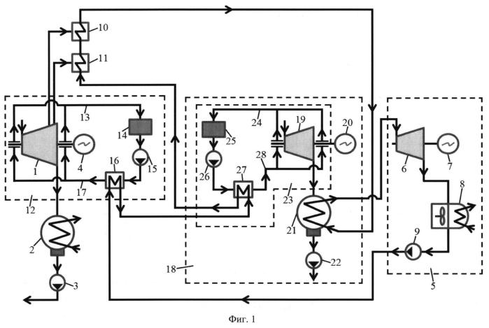 Способ утилизации тепловой энергии, варабатываемой тепловой электрической станцией