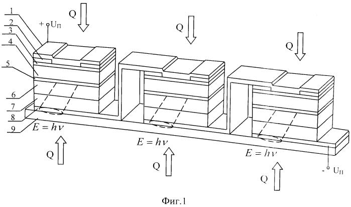Способ отвода тепла от тепловыделяющих электронных компонентов на основе применения полупроводниковых лазеров