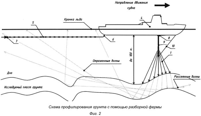 Способ проведения подводно-подледной сейсмоакустической разведки с использованием ледокольного судна и комплекса для его осуществления