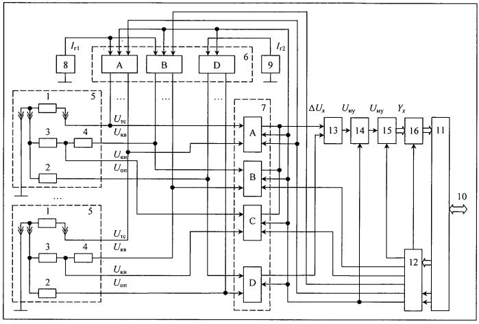 Интерфейсный модуль контроля температур