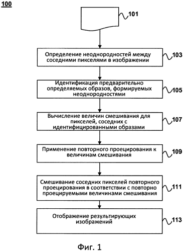 Морфологическое сглаживание (мс) при повторном проецировании двухмерного изображения