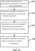 Кодирование коэффициентов преобразования для кодирования видео