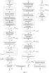 Способ адаптивного повышения адекватности модели системы связи