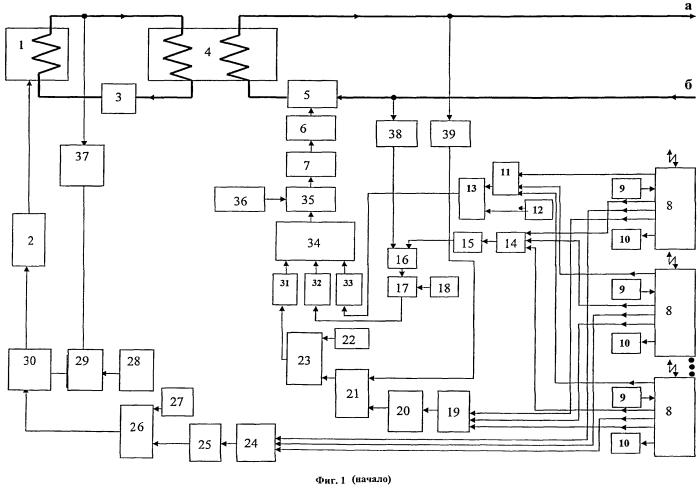 Система управления объектами теплоснабжения