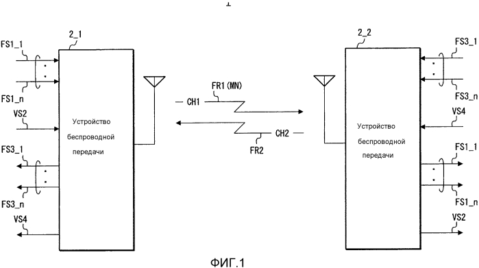 Устройство беспроводной передачи, система беспроводной передачи и способ управления устройством беспроводной передачи