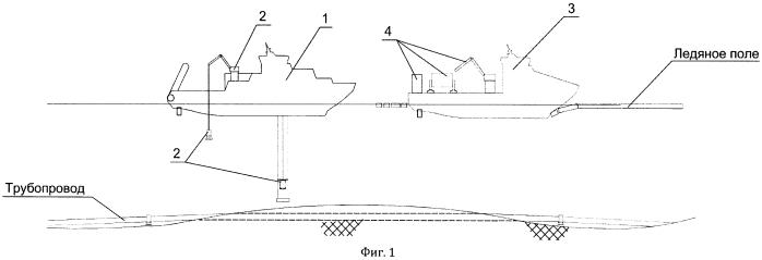 Двухплатформенный комплекс плавучих средств для строительства, ремонта и обследования морских трубопроводов и сооружений в ледовых условиях