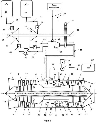 Газотурбинный авиационный двигатель и способ его форсирования