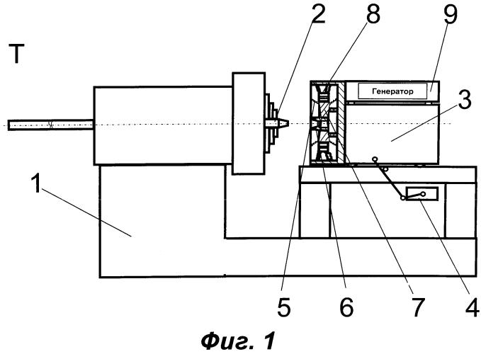 Способ формообразования и упрочнения резьбы деталей типа нефтепромысловых труб и муфт к ним и установка для его осуществления