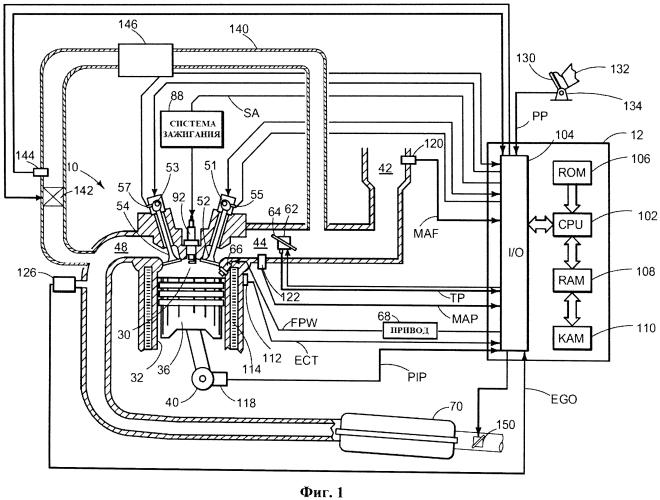 Способ эксплуатации двигателя и система двигателя