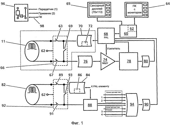 Устройство и способ регистрации электропроводных частиц в жидкости
