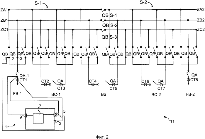 Способ и устройство для выбора защитных зон в компоновке с множеством шин