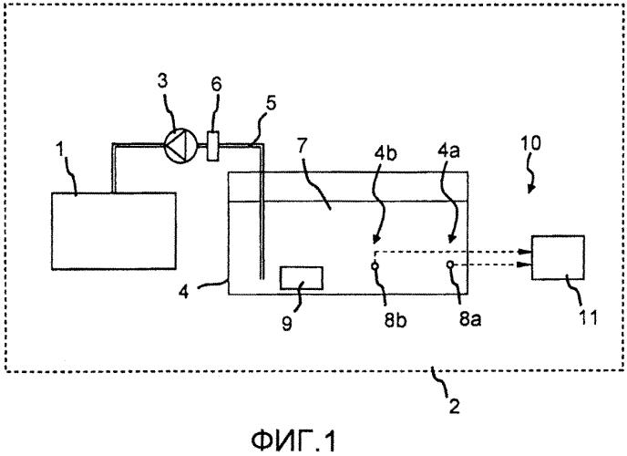 Способ и система обнаружения парафинизации дизельного топлива в топливном баке в автотранспортном средстве