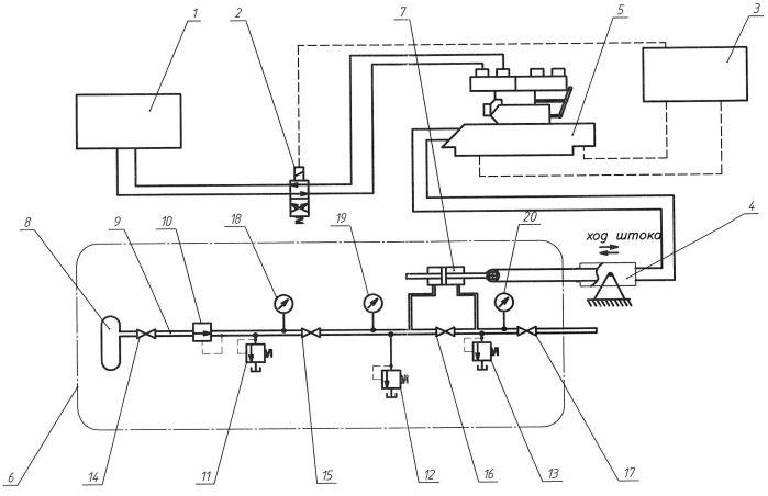 Стенд для испытания гидроэлектромеханических агрегатов
