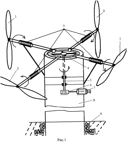 Ветроэлектрическая станция с двумя парами ветроприводов пропеллерного типа