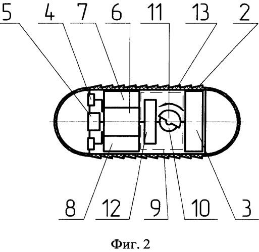 Автономное устройство зондирования желудочно-кишечного тракта