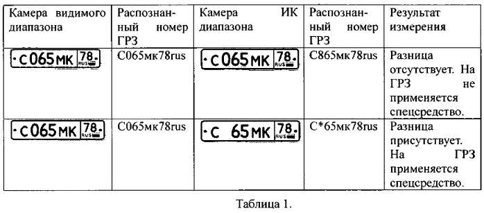 Система и способ определения государственного регистрационного номера транспортного средства