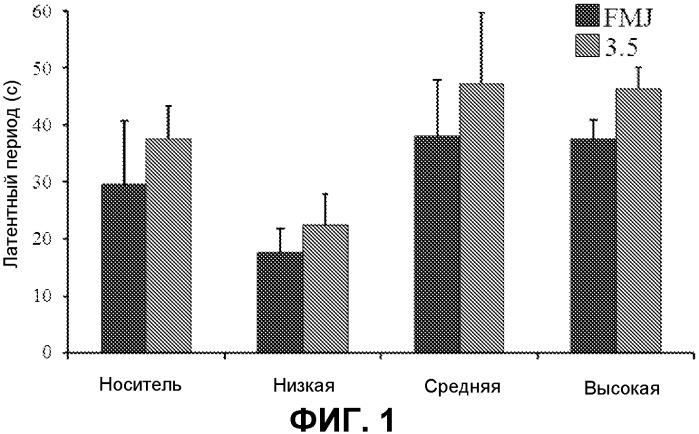 Применение одного или комбинации фитоканнабиноидов для лечения эпилепсии
