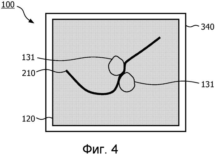 Усовершенствования для планарного преобразования криволинейной структуры