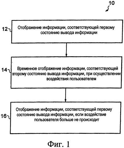 Способ, устройство и компьютерная программа для управления выводом информации на дисплей устройства