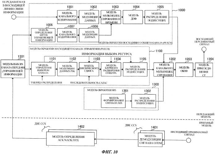 Мобильный терминал и способ радиосвязи