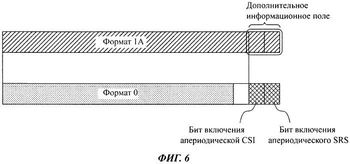 Базовая радиостанция, терминал пользователя и способ радиосвязи
