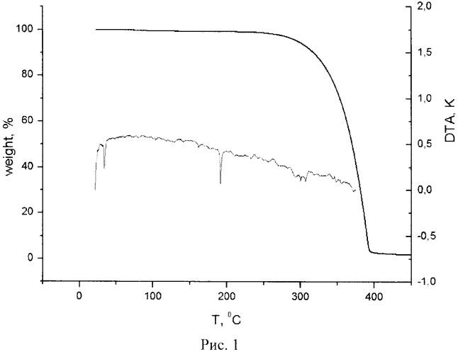 Композиционный протонпроводящий материал