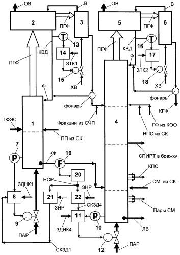Способ автоматического управления узлом разгонки отходов брагоректификационной установки