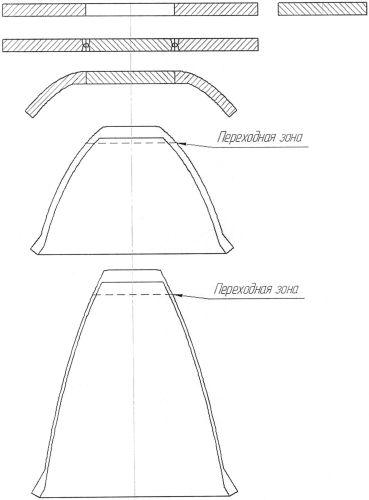 Способ изготовления внутренней оболочки сопла камеры сгорания жидкостного ракетного двигателя (жрд)
