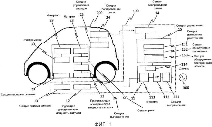 Устройство бесконтактной подачи электрической мощности, транспортное средство и система бесконтактной подачи электрической мощности