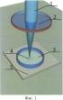 Способ обработки поверхности карбида кремния с помощью ультрафиолетового лазерного излучения